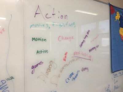 """Student research team's notes on the question, """"What is Action?"""""""
